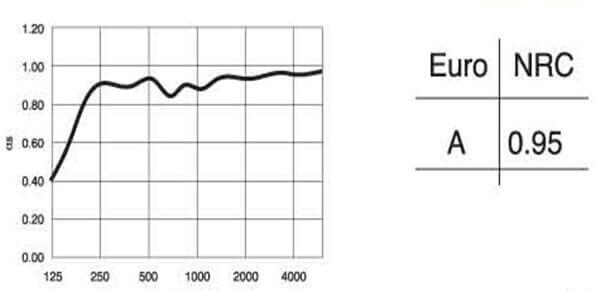 ESK104-113 Akustik Ahşap Panel