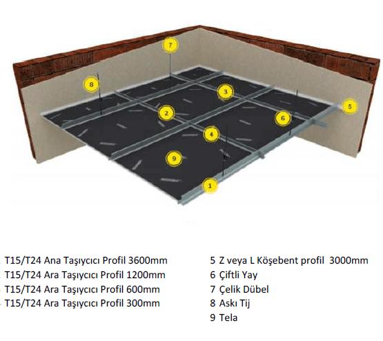 Akustik Alçı Tavan Paneli